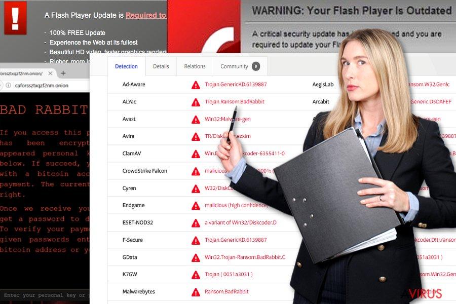 Kép a BadRabbit trójai alternatív neveiről