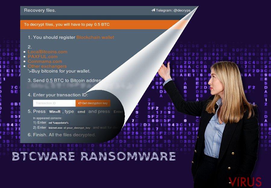 BTCWare ransomware vírus