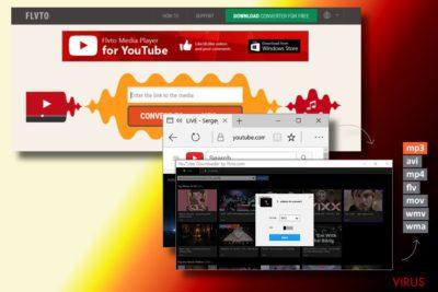 Az Flvto Youtube Downloader vírus