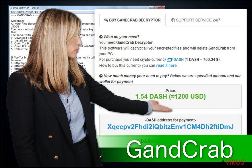 GandCrab zsarolóvírus