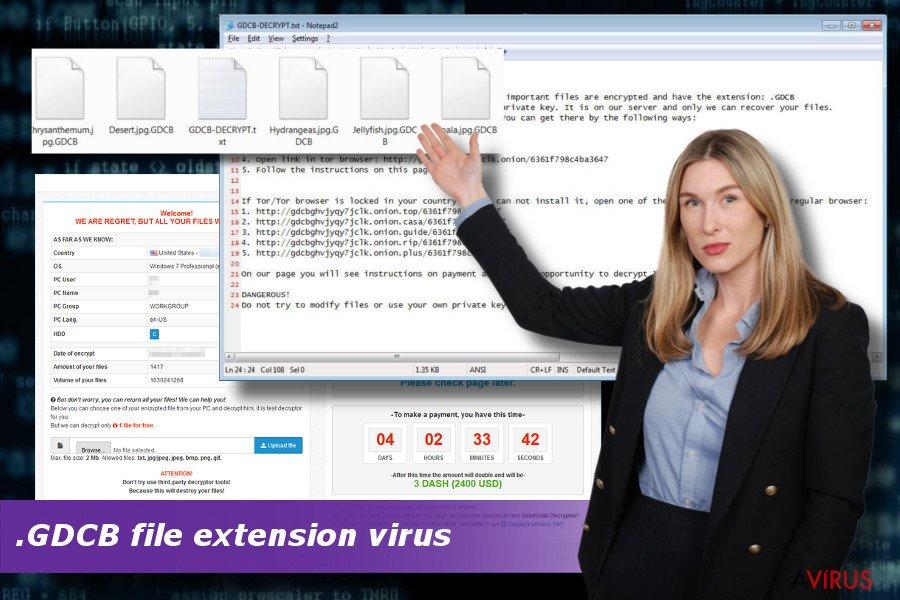 .GDCB fájlkiterjesztés vírus