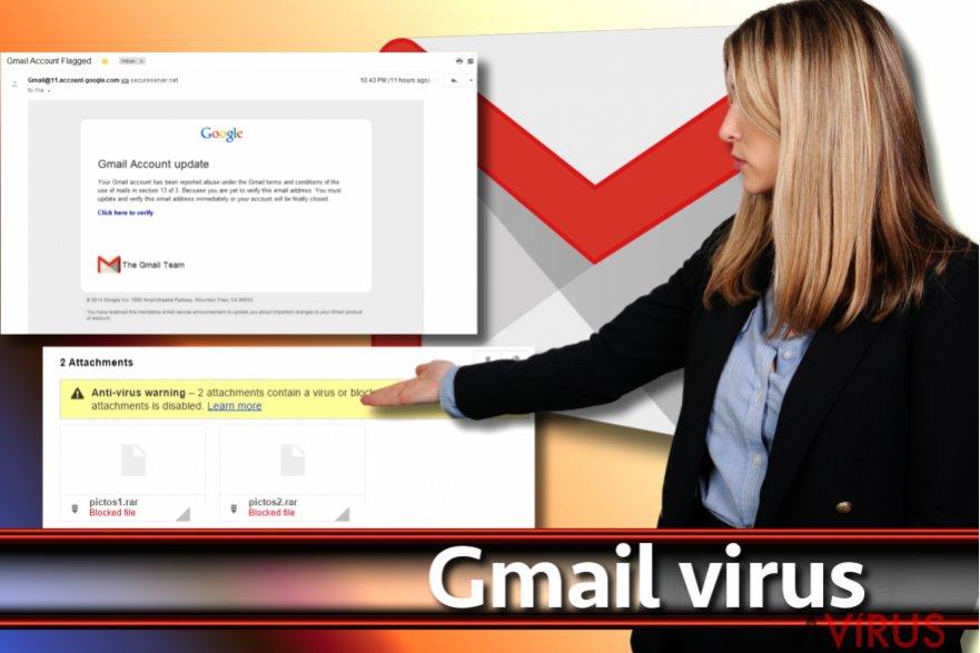 Képernyőkép, Gmail vírus