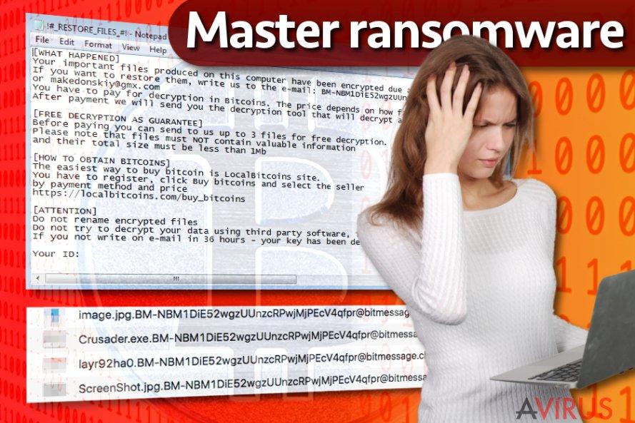 Master ransomware vírus