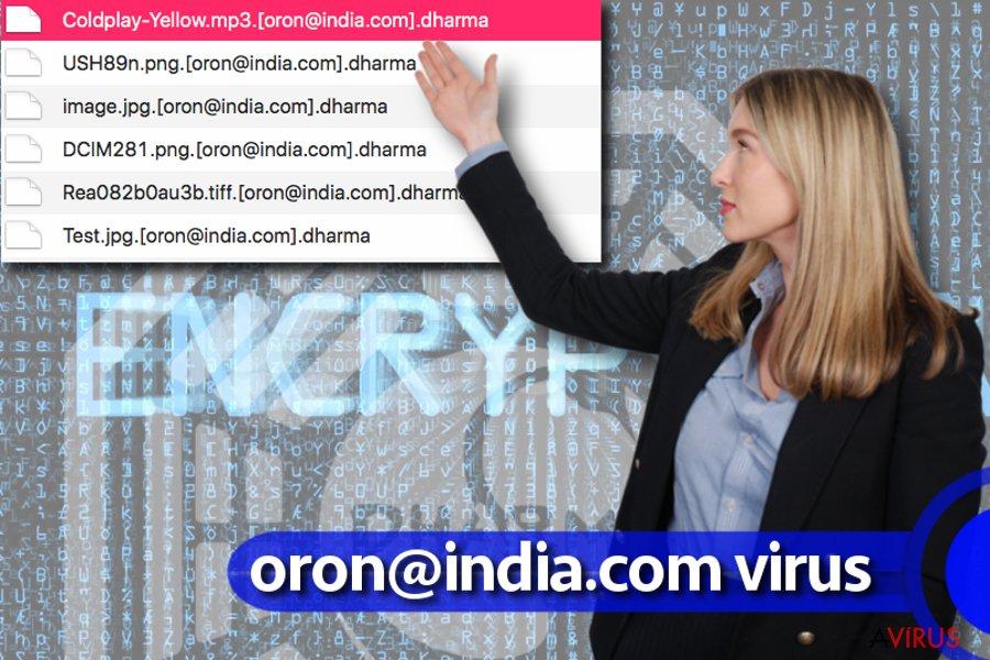 Az oron@india.com ransomware vírus
