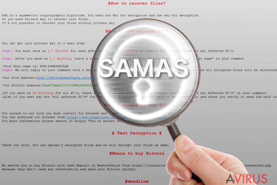 Samas ransomware a nagyító alatt