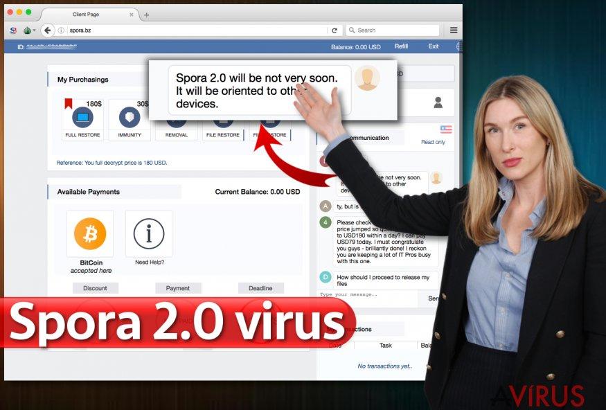 Spora 2.0 vírus