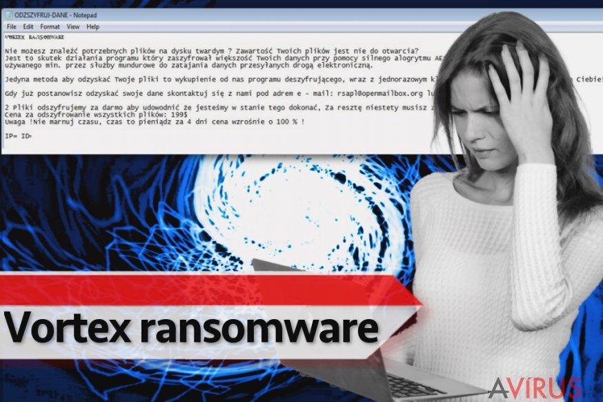 A Vortex ransomware