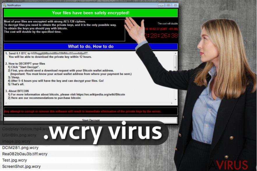 .wcry fájlkiterjesztés vírus